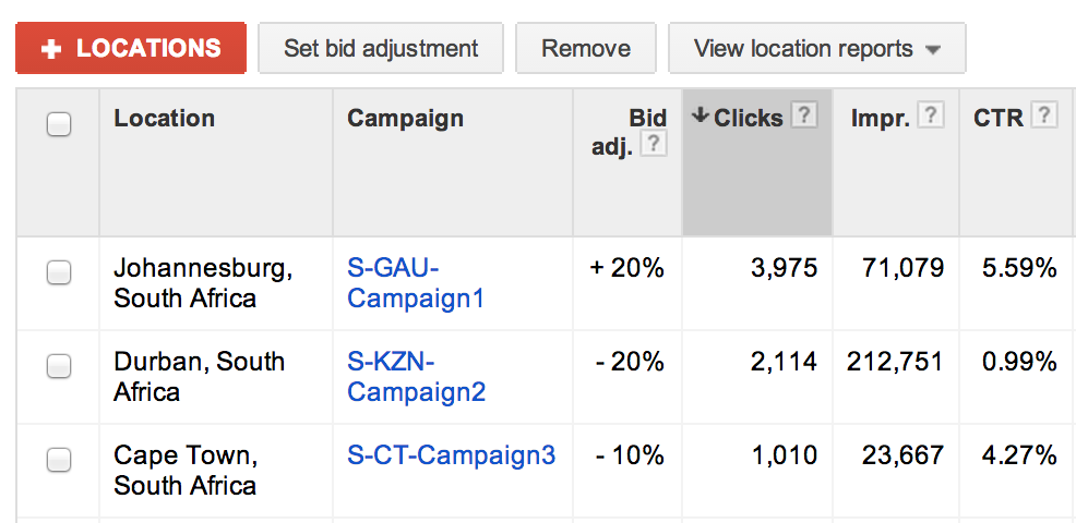 Location Bid Adjustments AdWords